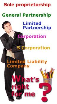 Proprietor, Partner, Corporation Business Organizations Chart