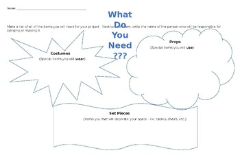 Props and Costumes Graphic Organizer