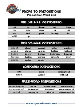 Props to Prepositions Word List