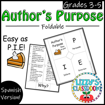 Author's Purpose *Spanish*