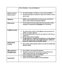 Persuasive Writing Lesson Plan: Pros and Cons