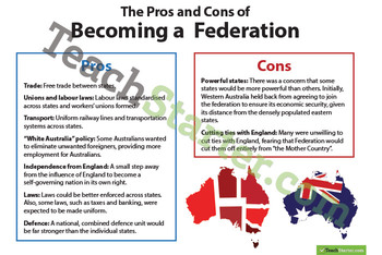Pros and Cons of Becoming a Federation Poster