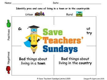 Pros and cons of Rural and urban areas Lesson plan and Worksheets