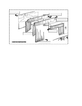 Proscenium Parts, Stage Areas, Curtain Types Foldables