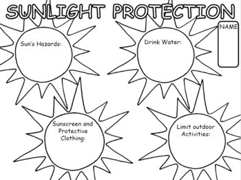Protection from the Sun Doodle Notes