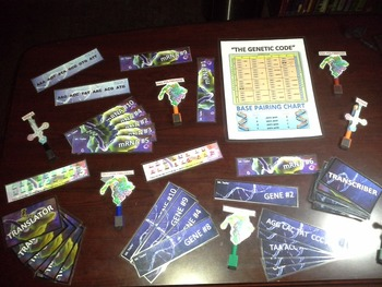 Protein Synthesis: Code Buster's Card Game