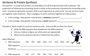 Protein Synthesis & Expressing Genetic Info HS Honors Biology Complete Unit