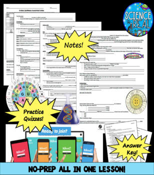 Protein Synthesis PowerPoint Bundle with Notes and Kahoot!
