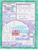Proteins and Protein Structure Biology Doodle Diagram