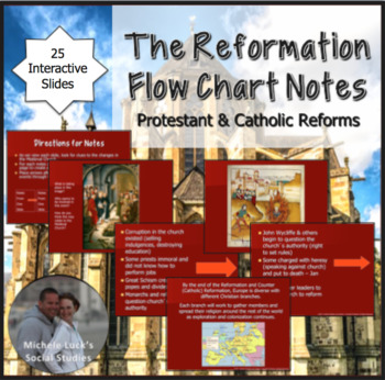 Protestant & Catholic Reformations Flow Chart Powerpoint Lecture Notes
