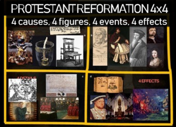 Protestant Reformation - 4 causes, 4 figures, 4 events, 4