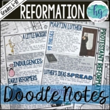 Protestant Reformation Doodle Notes