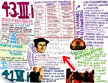 Protestant Reformation One Pager