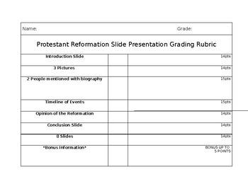 Protestant Reformation Slide Project