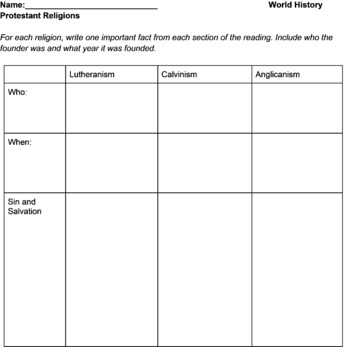 Protestant Religions Readings and Graphic Organizer