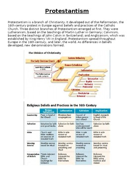 Protestantism Chart and other