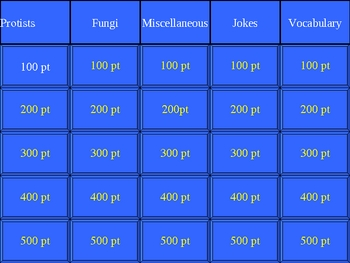 Protists and Fungi Jeopardy Game