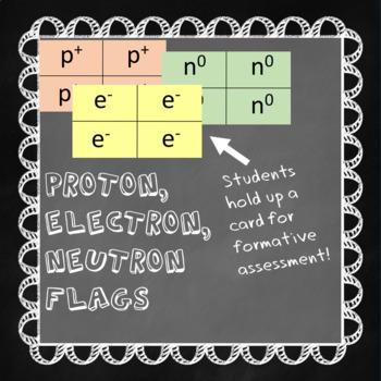Proton, Electron, Neutron Flags--Fully Editable