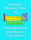 Proton Electron and Neutron Calculations - Guided Workshee