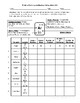 Proton Electron and Neutron Cacluations - Guided Worksheet Packet