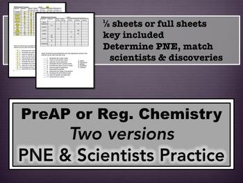 Proton, Neutron, Electron & Scientist Practice