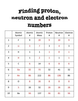 Proton, Neutron and Electron Numbers in Isotopes