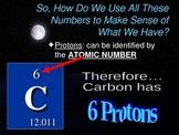 Protons, Electrons and Neutrons (atoms periodic subatomic)