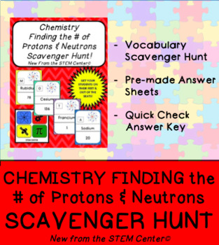 Protons and Neutrons Scavenger Hunt Game