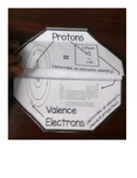 Protons and Valence Electrons