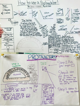 Protractor and Geometry Poster Project