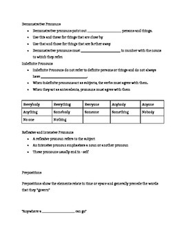 Prounoun ETC Unit Plan