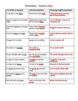 Proverbios en Español - Proverbs in Spanish