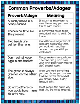 Proverbs and Adages Activities and Task Cards