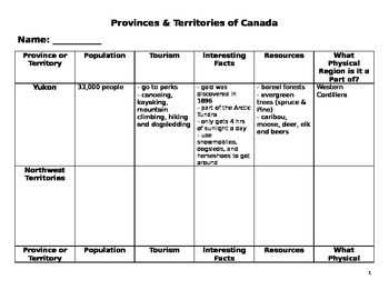 Provinces and Territories Graphic Organizer