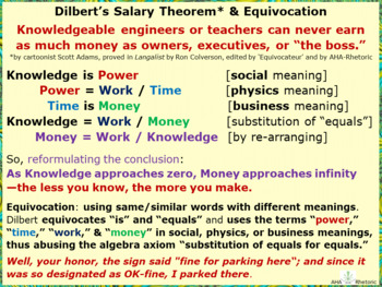 Proving Dilbert's Salary Theorem with the logical fallacy of equivocation