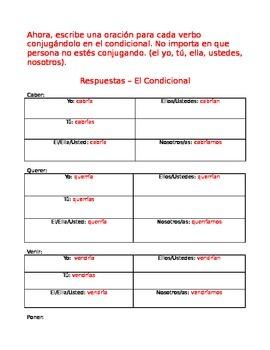 Prueba: Los verbos irregulares (El Condicional)