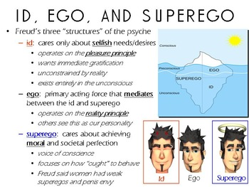 Psychoanalytic Theory PowerPoint