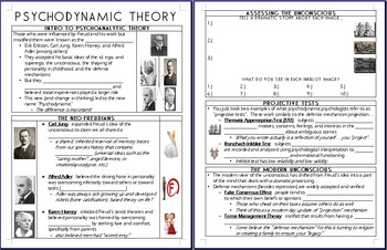 Psychodynamic Theory PowerPoint