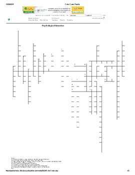 Psychological Disorders Crossword