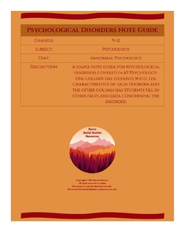 Psychological Disorders Note Guide