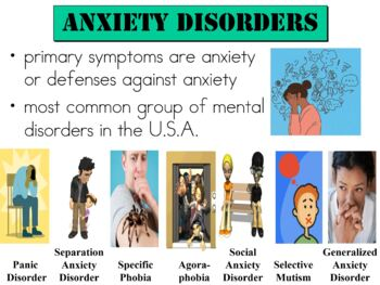 Psychological Disorders Part 1 PowerPoint