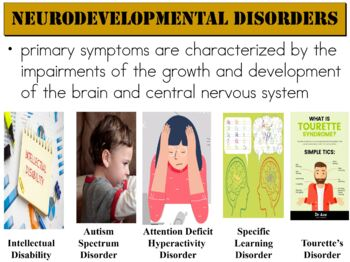 Psychological Disorders Part 2 PowerPoint