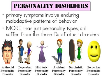 Psychological Disorders Part 3 PowerPoint (and Writing Activity)