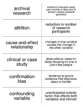Psychological Research Flash Cards For Psychology