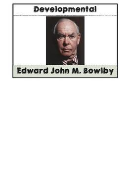 Psychologist John Bowlby Flipbook
