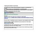 Psychology: Basic Research Survey Collaborative Project (2 Days)