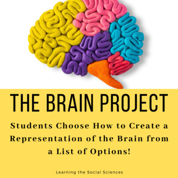 Psychology Brain Project: Students Pick from a List of Creative Ideas!