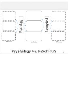 Basics of Psychology: Careers Flipbook & Psychology/Psychiatry Comparison