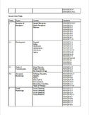 Psychology Common Core Aligned Pacing Guide with NGSSS (FL. specific)