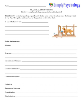Psychology Computer/Internet Assignment Classical Conditioning